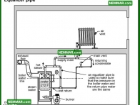 1101 Equalizer Pipe - Heating - Steam Heating Systems