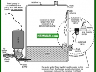 1128 Boiler Feed Pump - Heating - Steam Boiler Problems