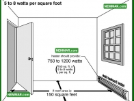 1135 Five to Eight Watts Per Square Foot - Heating - Electric Heating Systems