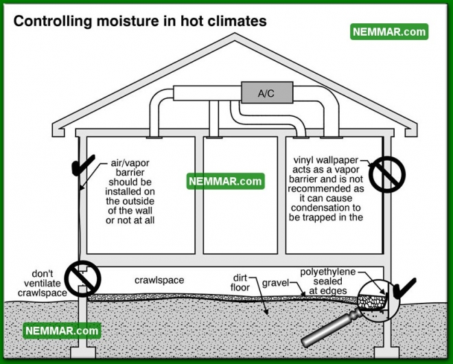 1325 Controlling Moisture in Hot Climates - Insulation Energy Efficiency - The Basics