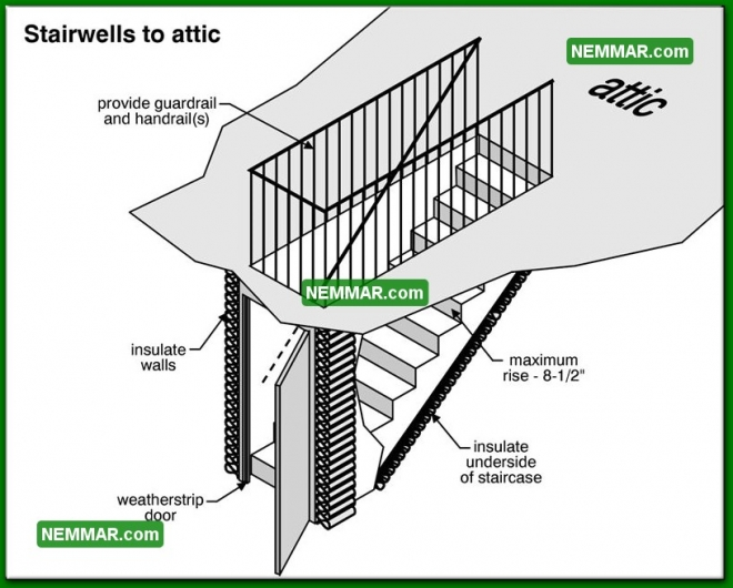 1359 Stairwells to Attic - Insulation Energy Efficiency - Attics
