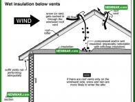 1363 Wet Insulation Below Vents - Insulation Energy Efficiency - Attics