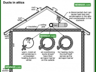 1367 Ducts in Attics - Insulation Energy Efficiency - Attics