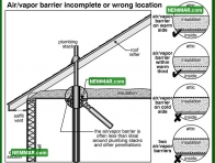 1369 Air Vapor Barrier Incomplete or Wrong Location - Insulation Energy Efficiency