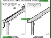 1379 Different Strategies Insulating Cathedral Flat Roofs - Insulation Energy Efficiency
