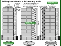 1382 Adding Insulation to Solid Masonry Walls - Insulation Energy Efficiency