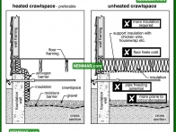 1388 Insulating Crawlspaces - Insulation Energy Efficiency - Basements and Crawlspaces