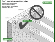 1391 Do Not Insulate Embedded Joists - Insulation Energy Efficiency - Crawlspaces