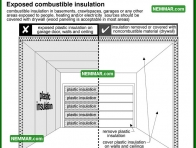 1392 Exposed Combustible Insulation - Insulation Energy Efficiency - Basements