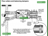 1401 Flow Collars and Balancing Dampers - Insulation Energy Efficiency - Ventilation