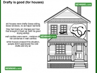 1317 Drafty is Good For Houses - Insulation Energy Efficiency - The Basics