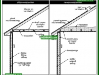 1320 Differences Between Old and New Construction - Insulation Energy Efficiency