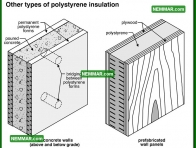1330 Other Types of Polystyrene Insulation - Insulation Energy Efficiency - The Basics