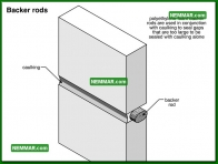 1336 Backer Rods - Insulation Energy Efficiency - Air Vapor Barrier Vapor Retarders