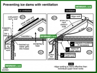 1342 Preventing Ice Dams with Ventilation - Insulation Energy Efficiency - Venting Roofs
