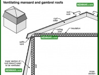 1348 Ventilating Mansard and Gambrel Roofs - Insulation Energy Efficiency