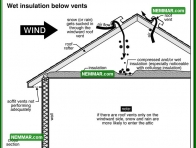 1372 Wet Insulation Below Vents - Insulation Energy Efficiency - Attics