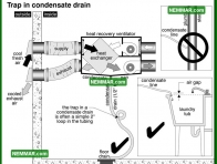 1405 Trap in Condensate Drain - Insulation Energy Efficiency - Ventilation Systems