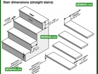 2024 Stair Dimensions Straight Stairs - House Interior - Stairs