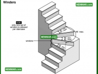 2026 Winders - House Interior - Stairs