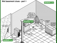 2076 Wet Basement Clues Part 1 - House Interior - Wet Basement and Crawlspaces