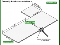 2002 Control Joints in Concrete Floors - House Interior - Floors