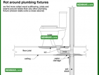 2003 Rot Around Plumbing Fixtures - House Interior - Floors