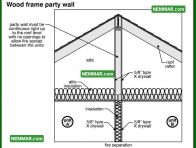 2015 Wood Frame Party Wall - House Interior - Walls