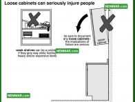 2023 Loose Cabinets Seriously Injure - House Interior - Trim Counters and Cabinets
