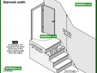 2028 Stairwell Width - House Interior - Stairs