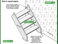 2030 Rot in Wood Stairs - House Interior - Stairs