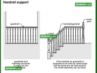 2033 Handrail Support - House Interior - Stairs