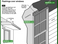 2053 Flashings Over Windows - House Interior - Windows Skylights and Solariums