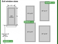 2057 Exit Window Sizes - House Interior - Windows Skylights and Solariums