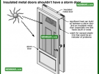 2063 Insulated Metal Doors Should Not Have a Storm Door - House Interior - Doors