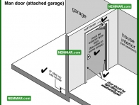 2066 Man Door Attached Garage - House Interior - Doors