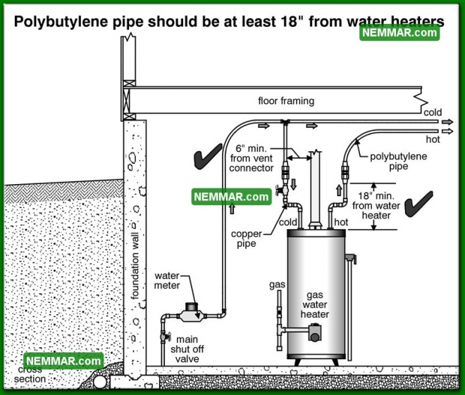1555 Polybutylene Pipe at Least 18 Inches from Water Heaters - Plumbing