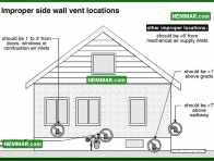 1606 Improper Side Wall Vent Locations - Water Heaters - Conventional Water Heaters