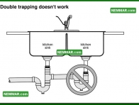1638 Double Trapping Does Not Work - Plumbing - Traps