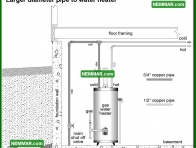 1510 Larger Diameter Pipe to Water Heater - Plumbing - Flow and Pressure