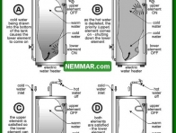 1568 Electric Water Heater Element Sequencing - Water Heaters - Introduction