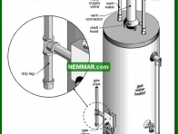 1572 Drip Leg - Water Heaters - Gas Piping Burners and Venting