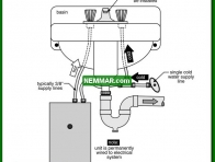1614 Instantaneous Water Heater - Water Heaters - Tankless Coils