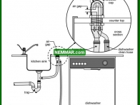 1630 Dishwasher Air Gap - Plumbing - Drain Piping Materials and Problems