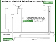 1640 Venting an Island Sink Below Floor Trap Permitted - Plumbing - Traps