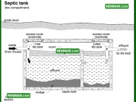 1659 Septic Tank Two Compartment - Plumbing - Septic Systems