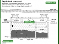 1664 Septic Tank Pump Out - Plumbing - Septic Systems