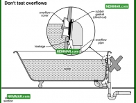 1678 Do Not Test Overflows - Plumbing - Bathtubs