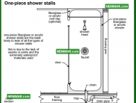 1683 One Piece Shower Stalls - Plumbing - Shower Stalls