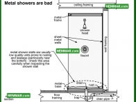 1685 Metal Showers are Bad - Plumbing - Shower Stalls